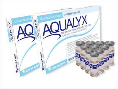 What is aqualyx?